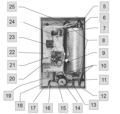 Электрический котел ЭВАН EXPERT 18 купить с доставкой, цена, документация, технические характеристики, производитель | ЭВАН - Москва, Волоколамское шоссе, 103 тел. +7 (495) 908-52-03