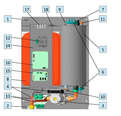 Устройство электрического котла ЭВАН Новатор 6 кВт